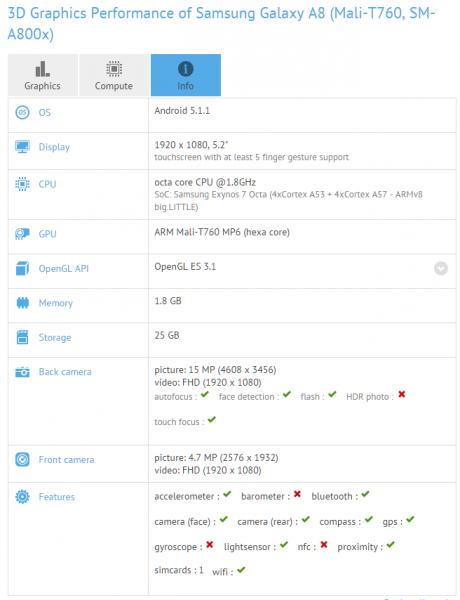 Samsung Galaxy A8 2016